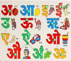 Swar Vyanjan Chart Learn Vowels Swar Consonants Vyanjan Learn Hindi 3 Way