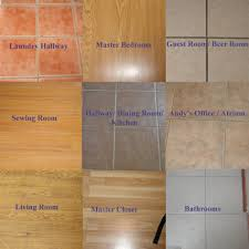 Types Of Kitchen Flooring Pros And Cons Bathroom Floor Tiles Types Zampco