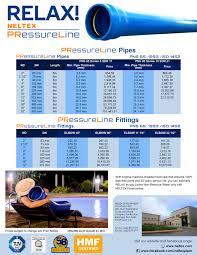 PRODUCTS Pressureline
