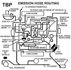 All Chevy 94 chevy 350 firing order : Repair Guides | Vacuum Diagrams | Vacuum Diagrams | AutoZone.com