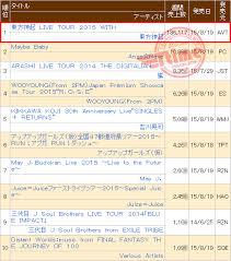 Oricon Music Chart Info 150825 Tohoshinki Live Tour With Tops Oricon Weekly