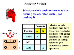 wiring diagrams and ladder logic selector switch