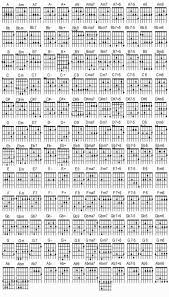 advanced guitar chords all guitar chords basic and advanced i got it man