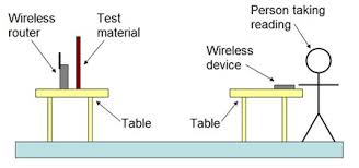 block diagram of wifi router block image wiring what materials can block a wi fi signal on block diagram of wifi router