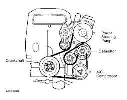 2000 volvo s80 t6 engine diagram 1milioncars volvo s80 t6 v70 engine mount diagram