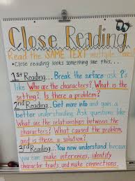 Close Reading 2nd Grade Anchor Chart For Introduction To