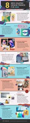 Old Ping Color Chart 8 Biggest Graphic Design Trends For 2020 Beyond