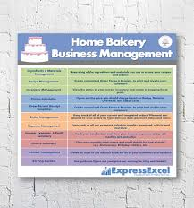 41 Luxury Cake Business Plan Template – Template Free