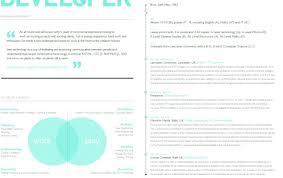 Resume Beautiful Professional Resume Service Resume Writing