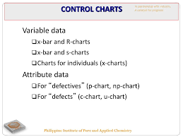 Difference Between C Chart And P Chart Ppt Philippine Institute Of Pure And Applied Chemistry
