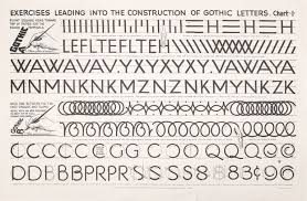 Speedball Lettering Charts Nos 1 6 By Ross F George On Monograph Bookwerks