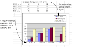 Working With Chart Data Ranges