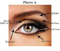 up tutorial source best 25 deep set eyes ideas on eye mekup deep set