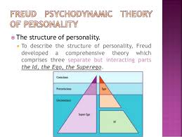 Psychodynamic Approach Psychodynamic Approach Magdalene Project Org