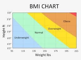 Pregnancy Stomach Measurement Chart How To Measure Your Waist 8 Steps With Pictures Wikihow