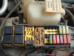 92 jeep hood fuse box wiring diagrams diy car repairs wiring 2000 jeep wrangler fuse box diagram 2000 jeep wrangler fuse box wiring diagram instructions hood diagrams