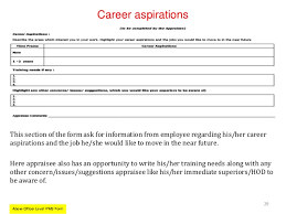performance management system career aspirations