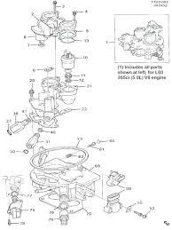 Easy Chevy Engine Diagram
