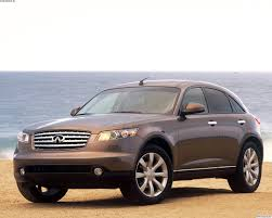 Infiniti Fx35 2003: Review, Amazing Pictures and Images – Look at ...