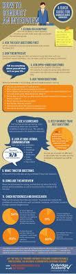 Best 25 Interview Training Ideas On Pinterest Job Info