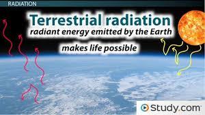 mechanisms of heat transfer conduction convection radiation mechanisms of heat transfer conduction convection radiation video lesson transcript com