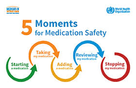 Components Of Patient Medication Chart Who Patient Safety