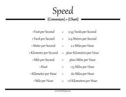Great For Scientific Experiments This Printable Speed