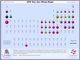 peri best of periodic table atomic radius best of periodic table radius trend new periodic table