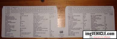 bmw e46 fuse box diagrams & schemes imgvehicle com e36 fuse box bmw e46 fuse box diagram in english