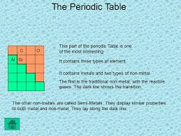 Please click to start interactive Periodic Table Tutorial The ...