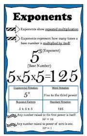 Exponents Anchor Chart Exponents Anchor Chart Poster 11 X 17