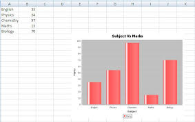 Java Excel Chart Api Thinktibits Create Bar Chart In Excel Java Poi Example