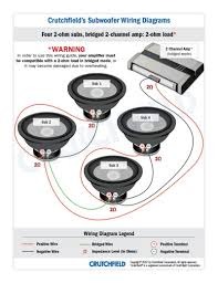 impressive dvc subwoofer wiring diagram 4 ohm wiring diagram 2 ohm dvc subwoofer wiring diagram impressive dvc subwoofer wiring diagram 4 ohm wiring diagram wiring diagram