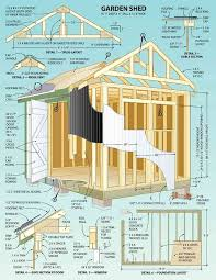 Small Picture Garden Sheds 2 X Build A Shed With These Plans Design