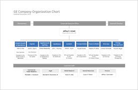 board of directors organizational chart template. Organizational Chart Template 9 Free Sample Example Format