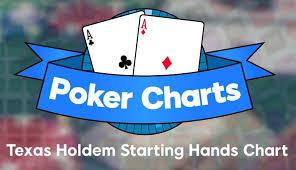 Holdem Starting Hands Chart Texas Holdem Starting Hands Chart