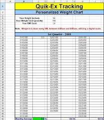 Weight Points Chart Weight Watchers Printable Weight