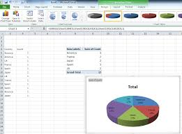 creating a pie chart in excel create a pie chart from distinct values in one column by grouping