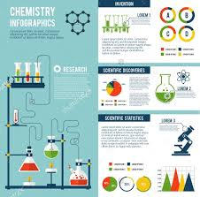Research Poster Template 18 Free Psd Vector Eps Png Format