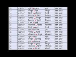 Vivo Ipl 2018 New Full List Of Matches With Date And Place