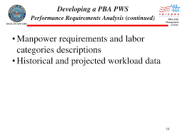 Ppt Performance Based Acquisitions Powerpoint Presentation
