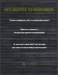 Teammate Quotes Simple Winning Teammates Keynote Program Summary and Quotes