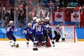 USA vs. Canada, 2018 Olympic hockey ...