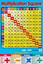 Multiply Chart Multiplication Square Poster By Chart Media Chart Media