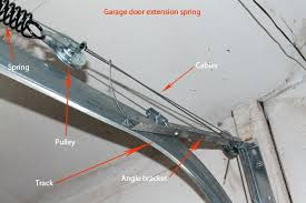 install garage door springs dleng info intended for how to fix a spring designs 35