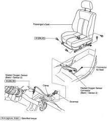 toyota camry 1997 o2 sensor wiring auto electrical wiring diagram diagram pdf 97 nissan pickup engine wiring diagram wiring roper diagram dryer rgd4100sqo 1993 saturn sl2 fuse diagram 2008 r1 wiring diagram