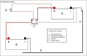 dual battery switch wiring diagram & marine battery system wiring how to install a dual battery system in a vehicle at Wiring Diagram For Dual Batteries