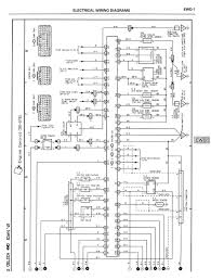 i need a reliable ecu pinout chart for a 1996 ese spec graphic