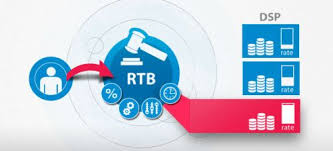 Real Time Bidding Programmatic Advertising Explained