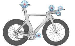 How To Fit A Triathlon Bike Or Time Trial Bike Part 1 Overview